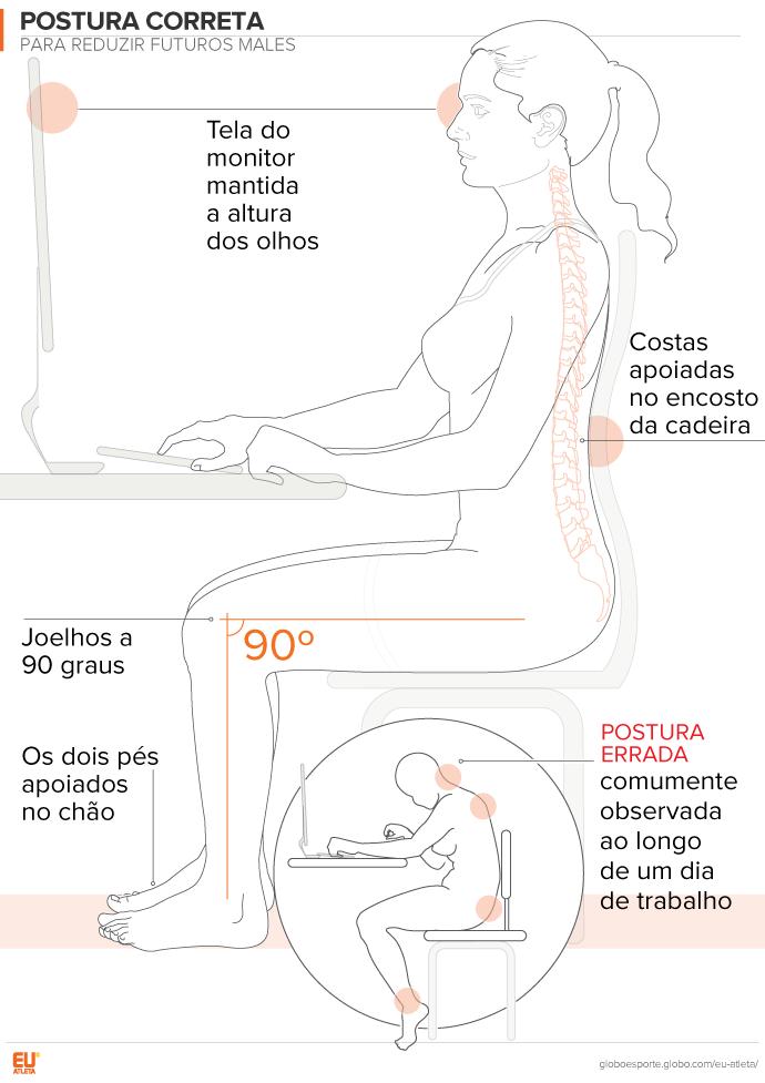 euatleta_sentados_arte1_postura